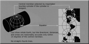 USGS Traverse Mercator Projection.